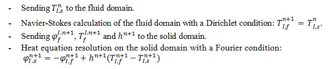Heat Equation Python